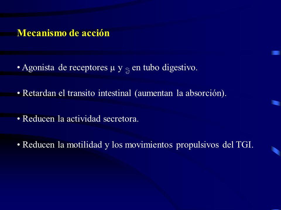 Mecanismo de acción Agonista de receptores µ y en tubo digestivo.
