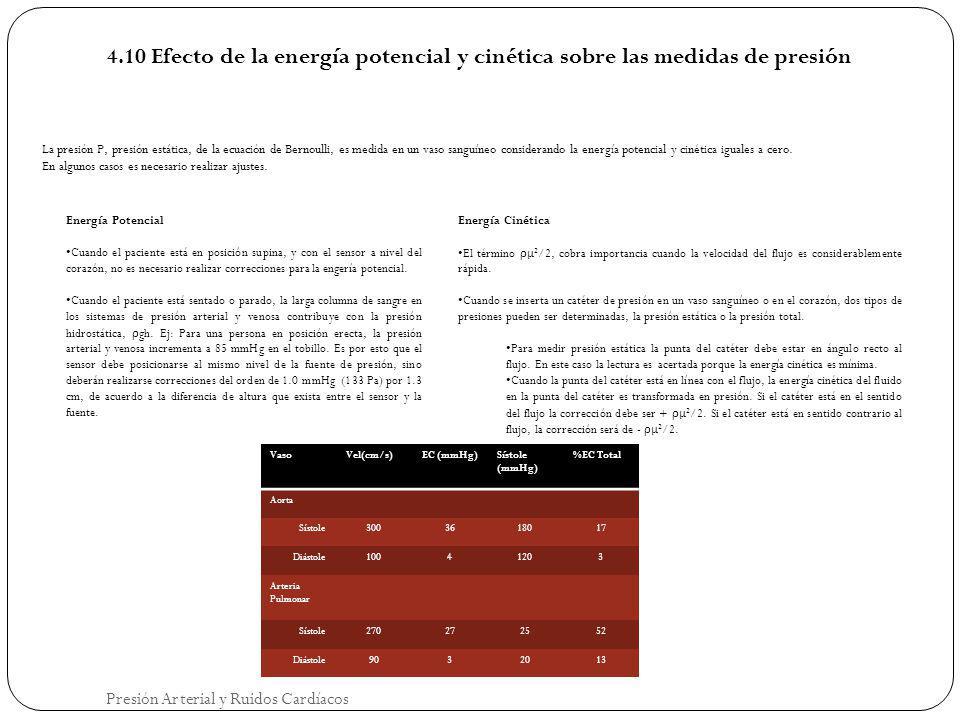 4.10 Efecto de la energía potencial y cinética sobre las medidas de presión