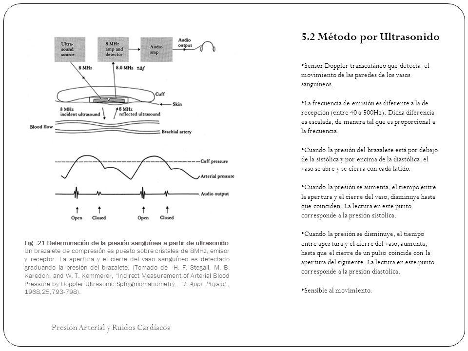 5.2 Método por Ultrasonido