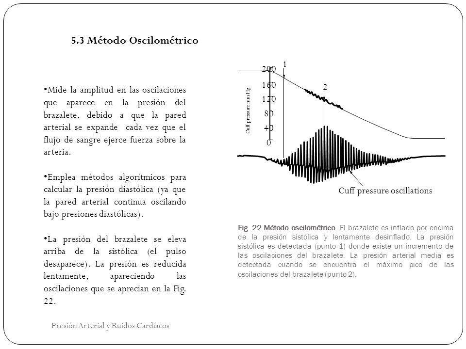 5.3 Método Oscilométrico 200. 160. 1. 2. Cuff pressure oscillations. 120. 80. 40. Cuff pressure mm Hg.