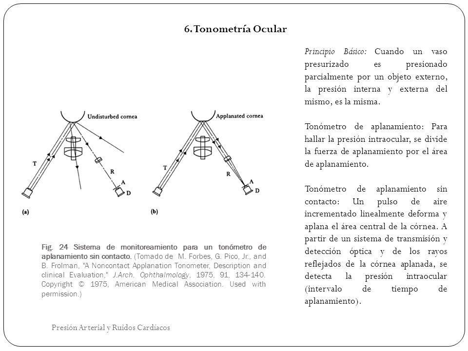 6. Tonometría Ocular