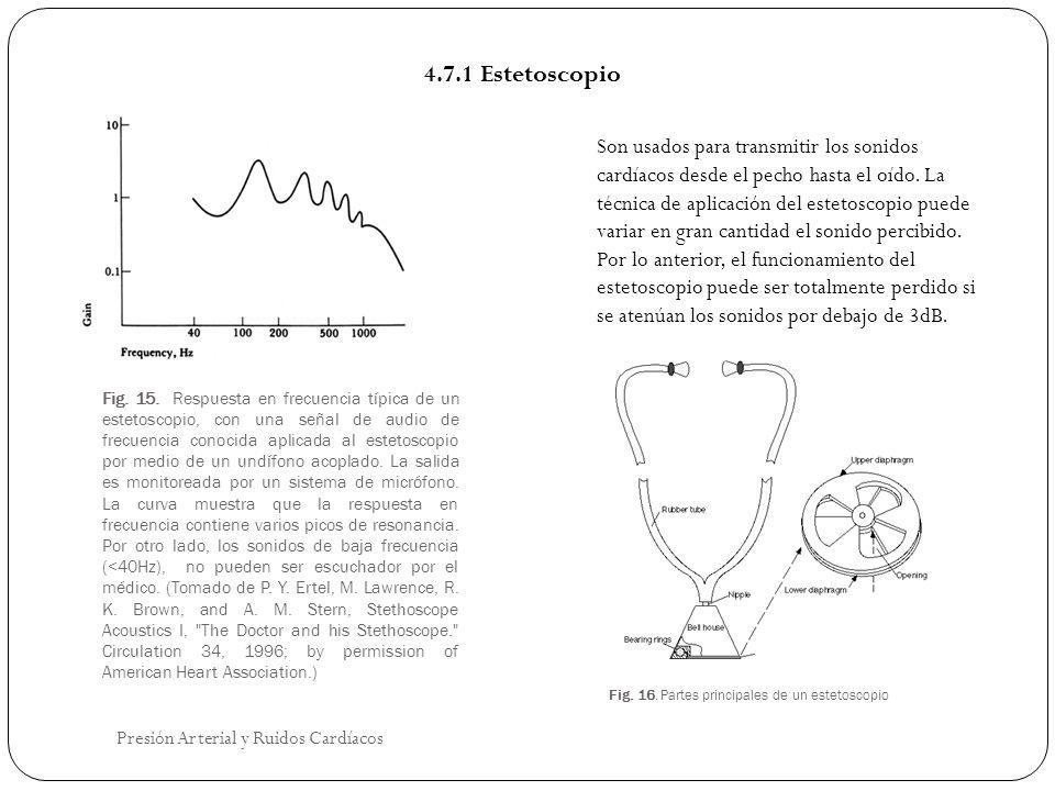 4.7.1 Estetoscopio
