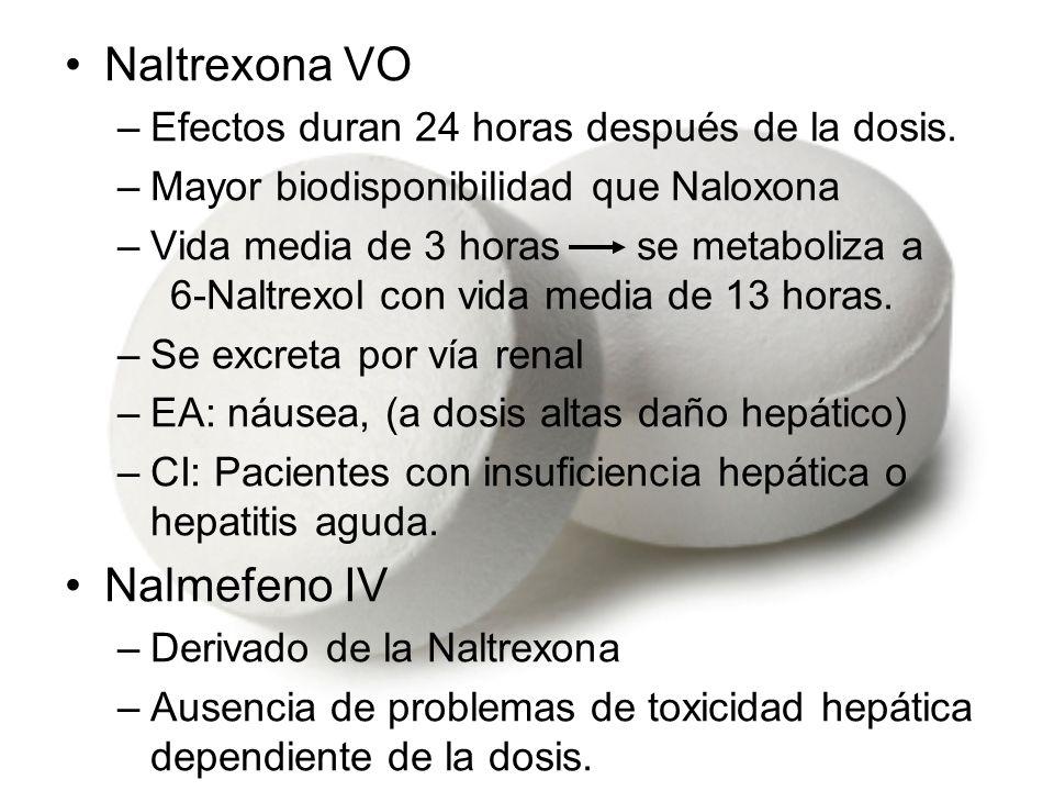Naltrexona VO Nalmefeno IV Efectos duran 24 horas después de la dosis.