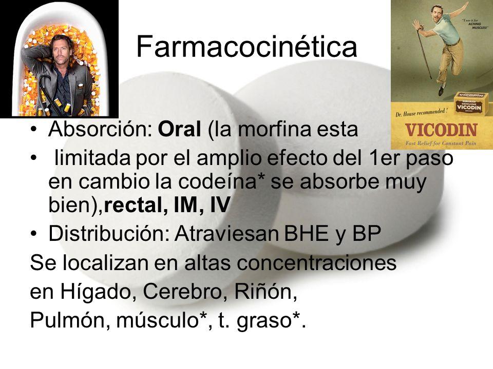 Farmacocinética Absorción: Oral (la morfina esta