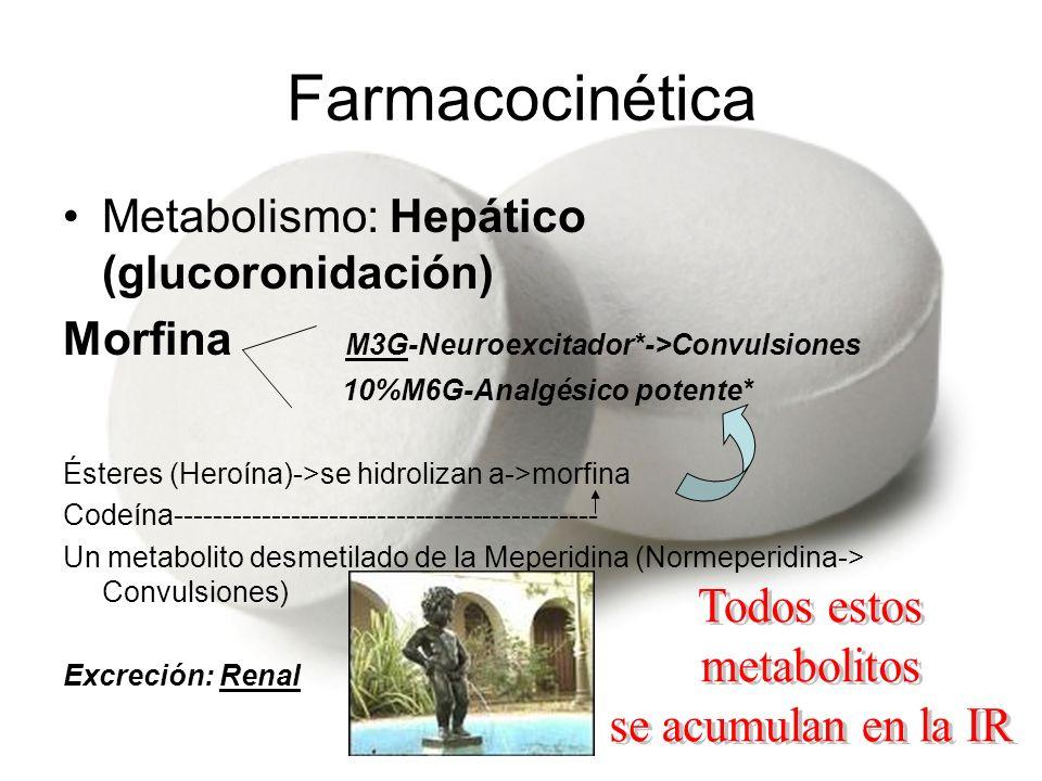 Farmacocinética Todos estos metabolitos se acumulan en la IR