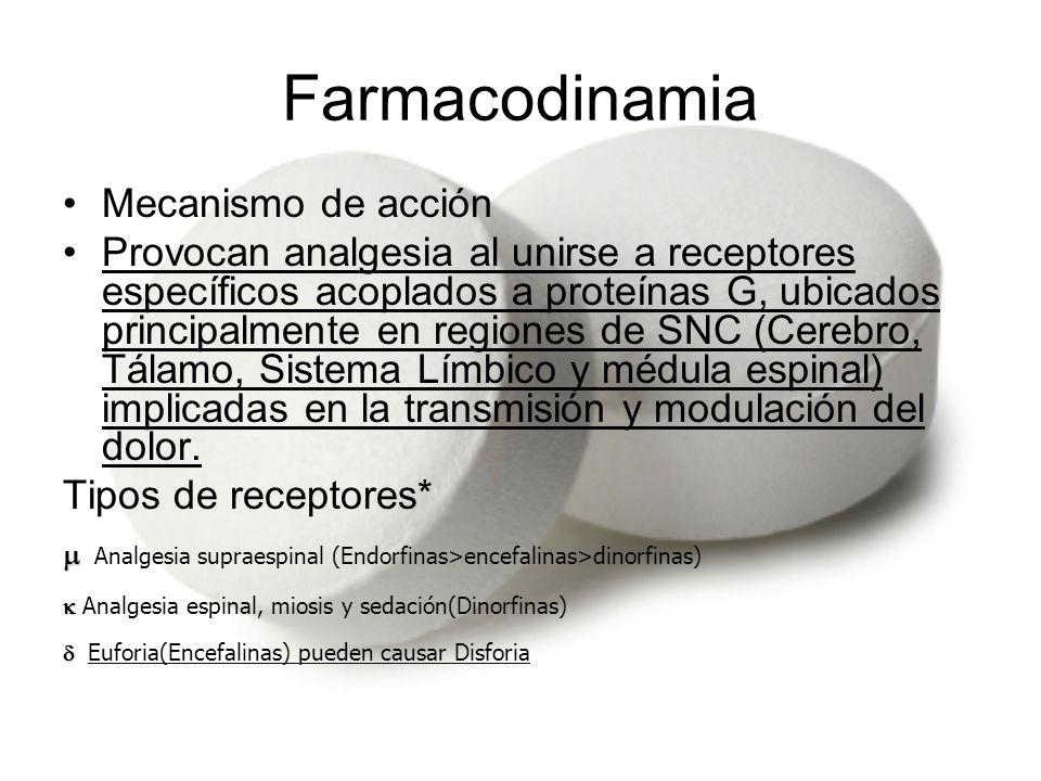 Farmacodinamia Mecanismo de acción