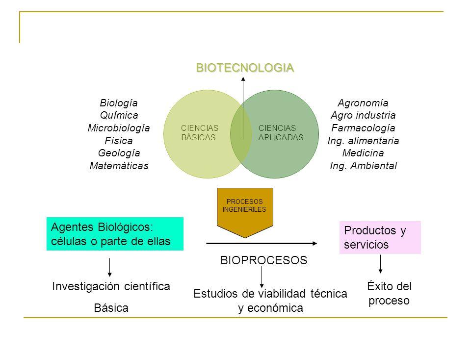 Agentes Biológicos: células o parte de ellas Productos y servicios