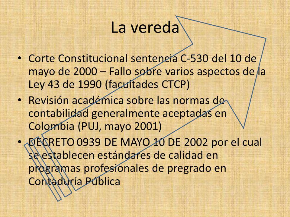 La vereda Corte Constitucional sentencia C-530 del 10 de mayo de 2000 – Fallo sobre varios aspectos de la Ley 43 de 1990 (facultades CTCP)