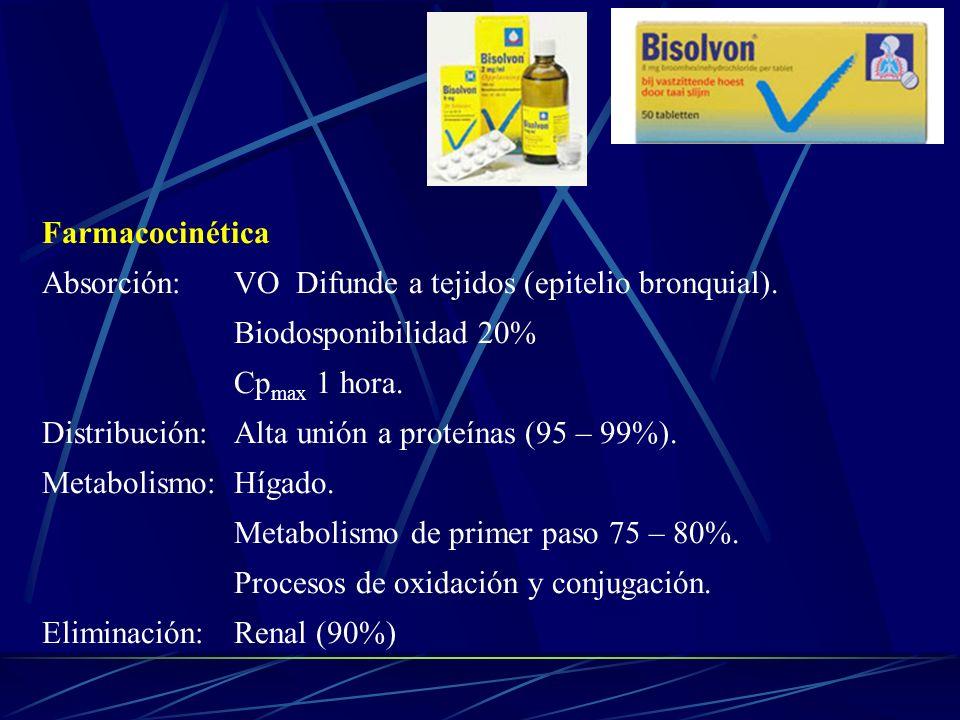FarmacocinéticaAbsorción: VO Difunde a tejidos (epitelio bronquial). Biodosponibilidad 20% Cpmax 1 hora.