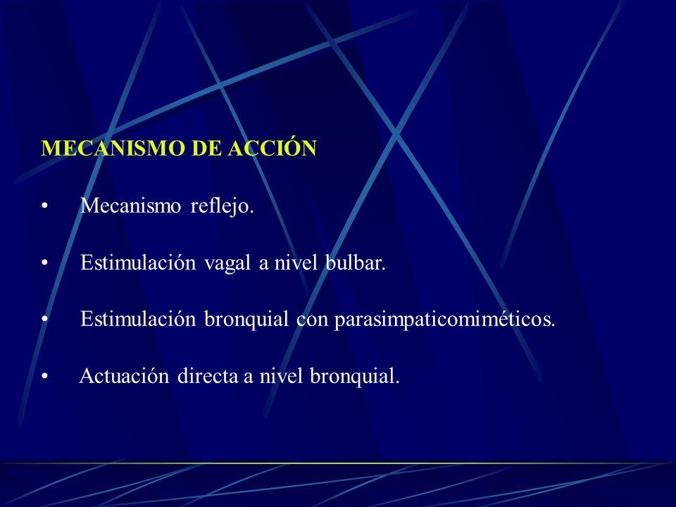MECANISMO DE ACCIÓN Mecanismo reflejo. Estimulación vagal a nivel bulbar. Estimulación bronquial con parasimpaticomiméticos.