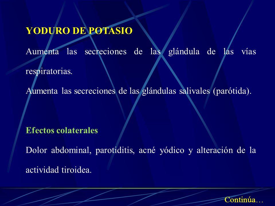 YODURO DE POTASIO Aumenta las secreciones de las glándula de las vías respiratorias. Aumenta las secreciones de las glándulas salivales (parótida).