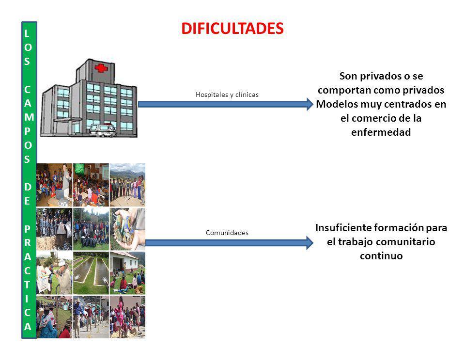 DIFICULTADES LOS CAMPOS DE PRACTICA
