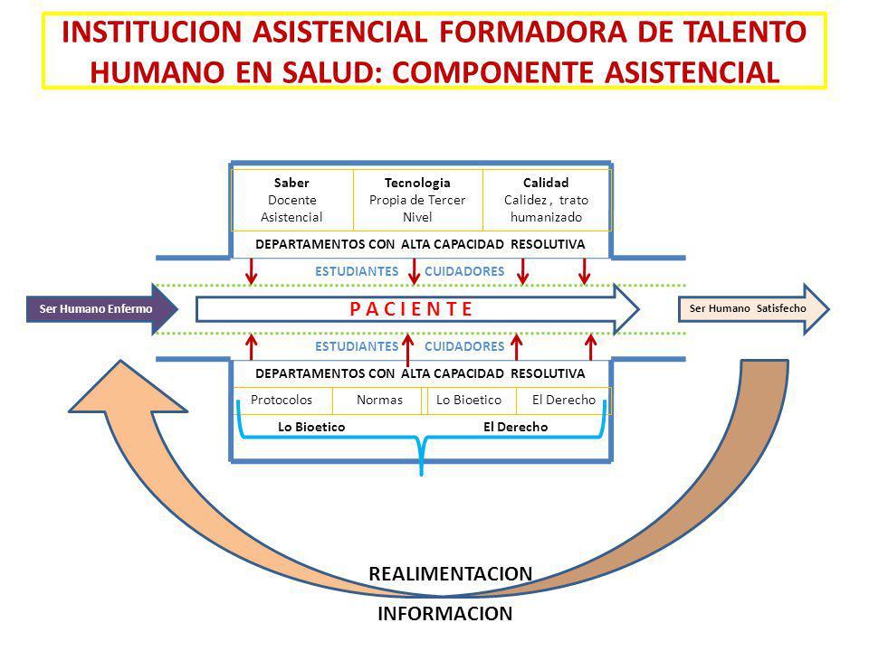 INSTITUCION ASISTENCIAL FORMADORA DE TALENTO HUMANO EN SALUD: COMPONENTE ASISTENCIAL