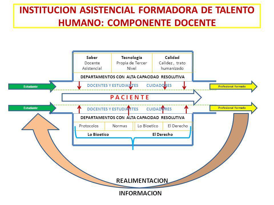 INSTITUCION ASISTENCIAL FORMADORA DE TALENTO HUMANO: COMPONENTE DOCENTE