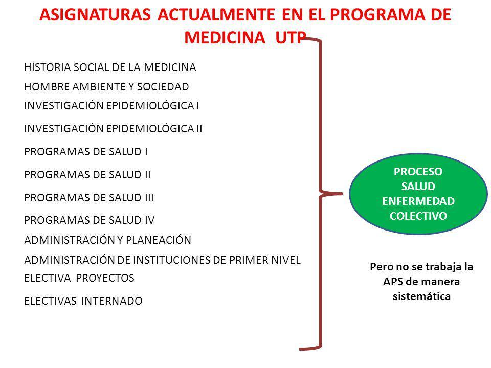 ASIGNATURAS ACTUALMENTE EN EL PROGRAMA DE MEDICINA UTP