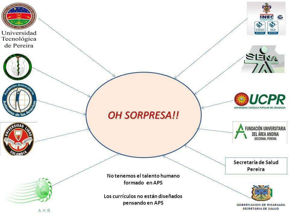 OH SORPRESA!! Secretaría de Salud Pereira