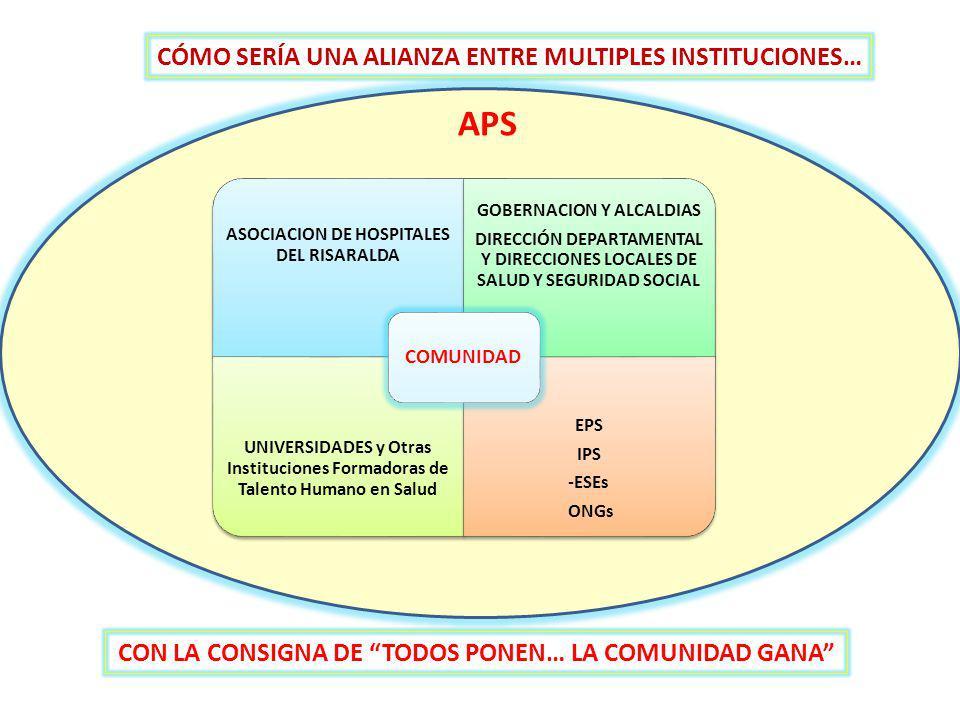 ASOCIACION DE HOSPITALES DEL RISARALDA GOBERNACION Y ALCALDIAS