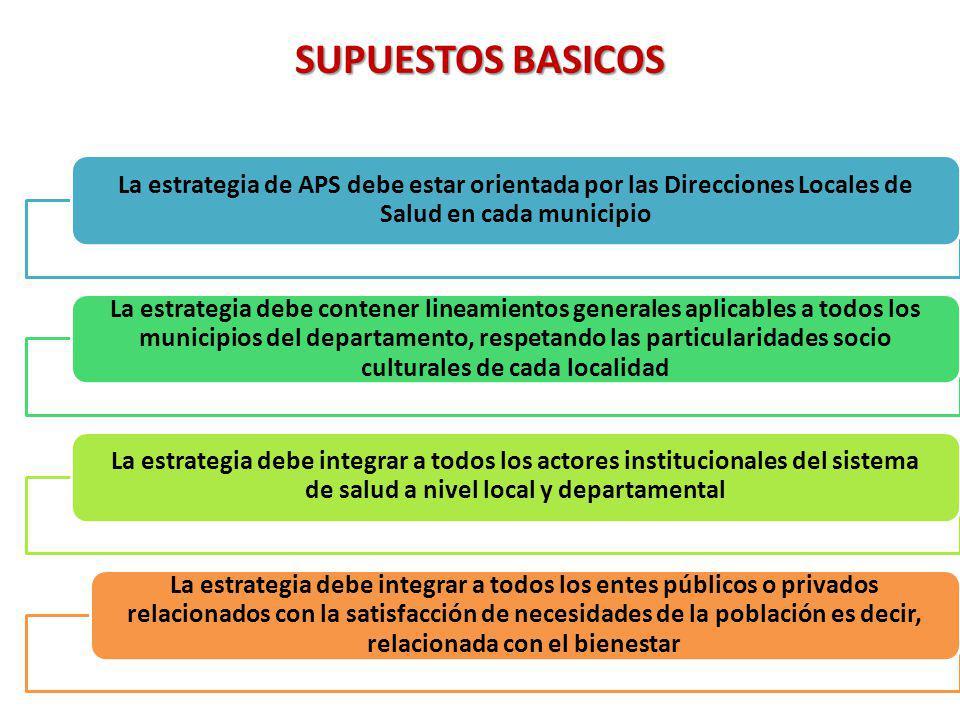 SUPUESTOS BASICOS La estrategia de APS debe estar orientada por las Direcciones Locales de Salud en cada municipio.