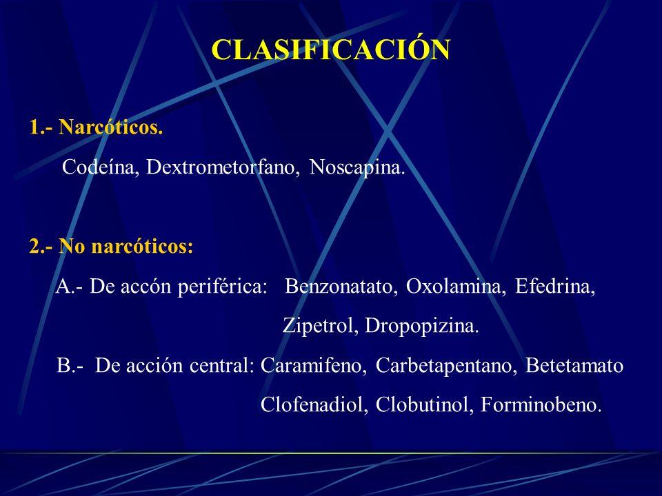 CLASIFICACIÓN 1.- Narcóticos. Codeína, Dextrometorfano, Noscapina.