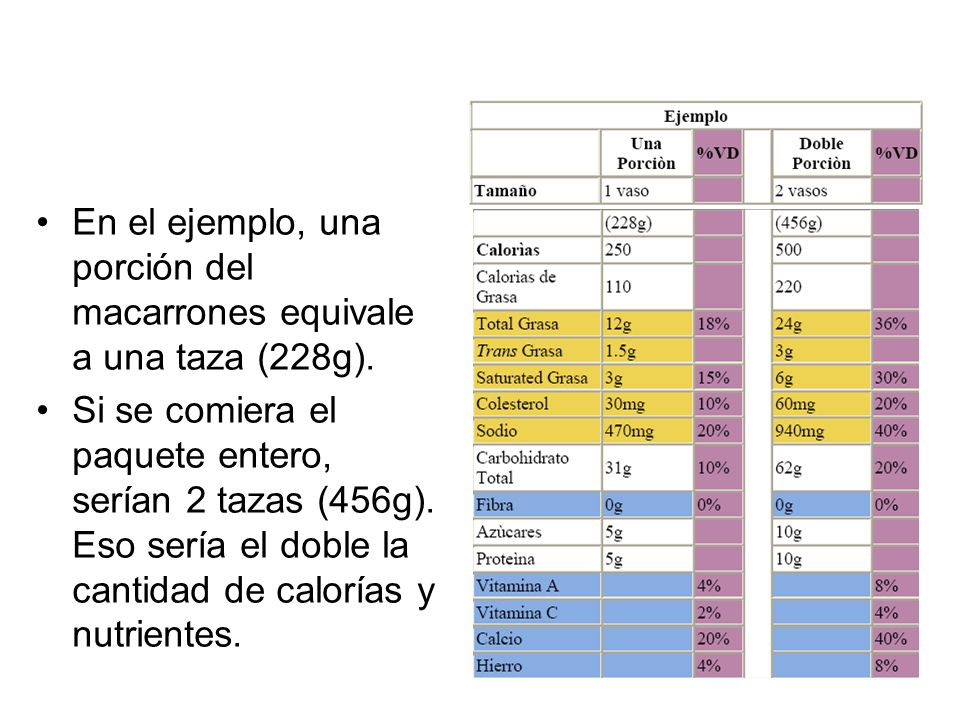 En el ejemplo, una porción del macarrones equivale a una taza (228g).