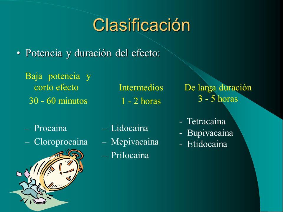Clasificación Potencia y duración del efecto:
