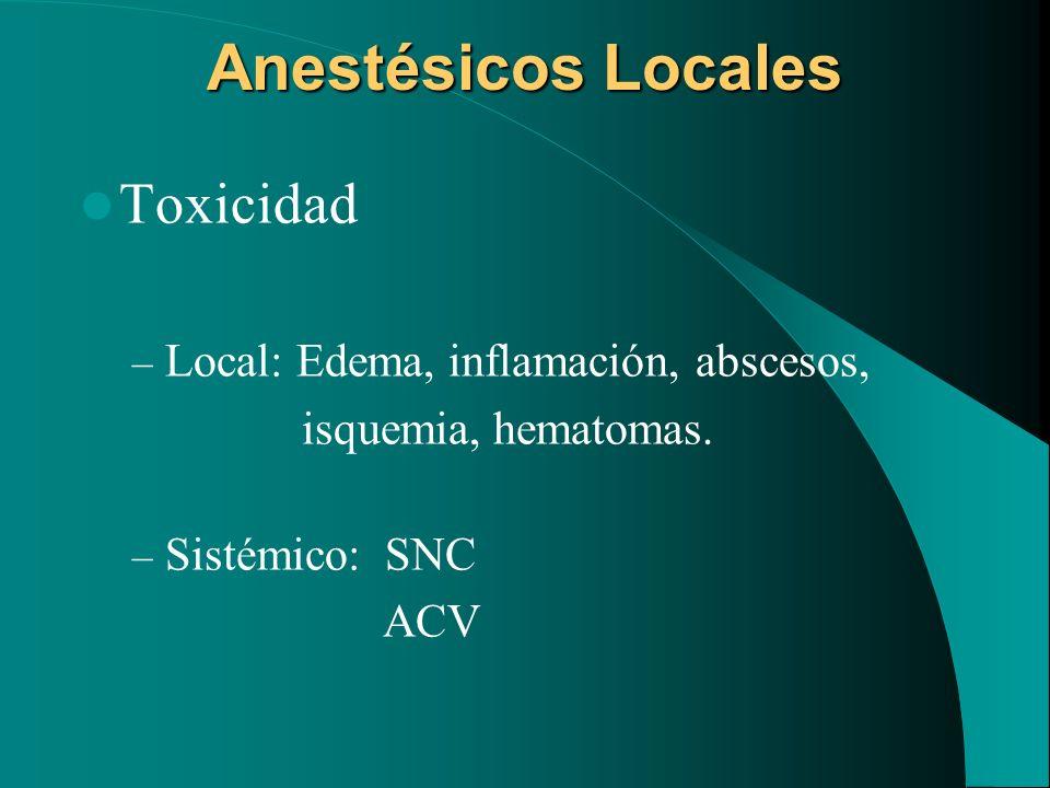 Anestésicos Locales Toxicidad Local: Edema, inflamación, abscesos,
