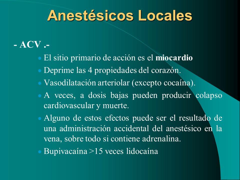 Anestésicos Locales - ACV .-