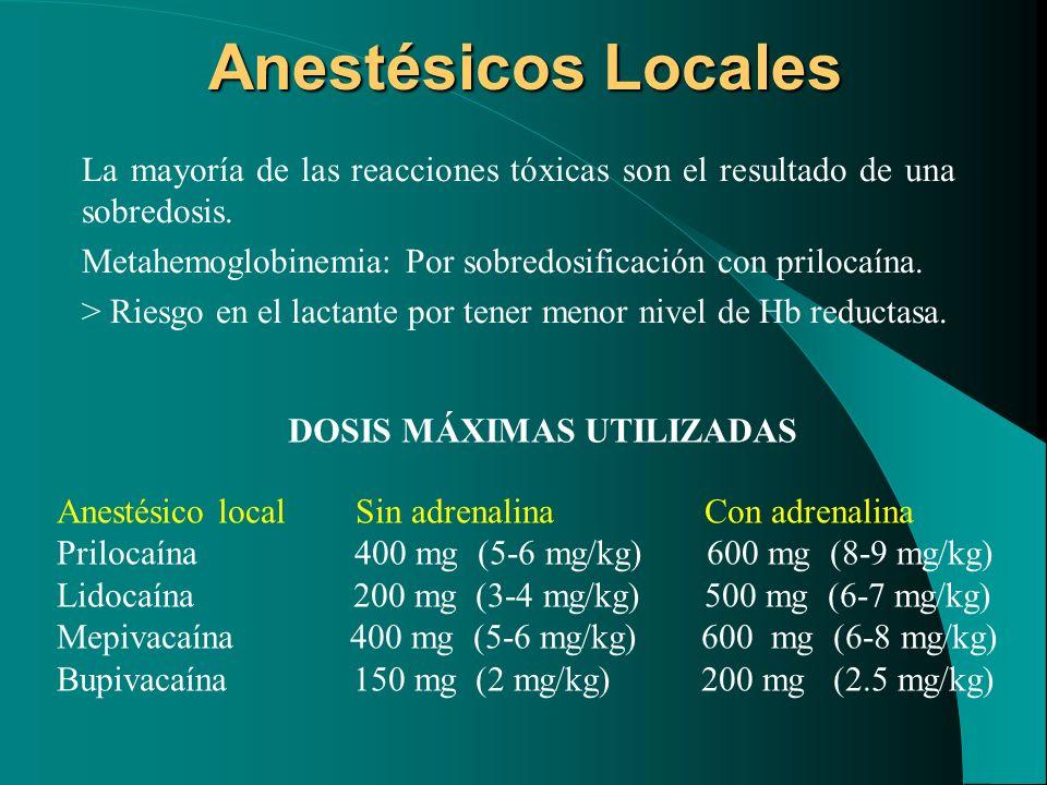 Anestésicos Locales La mayoría de las reacciones tóxicas son el resultado de una sobredosis.