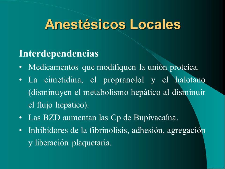 Anestésicos Locales Interdependencias