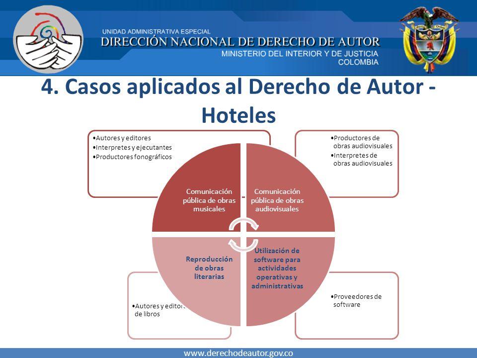 4. Casos aplicados al Derecho de Autor - Hoteles