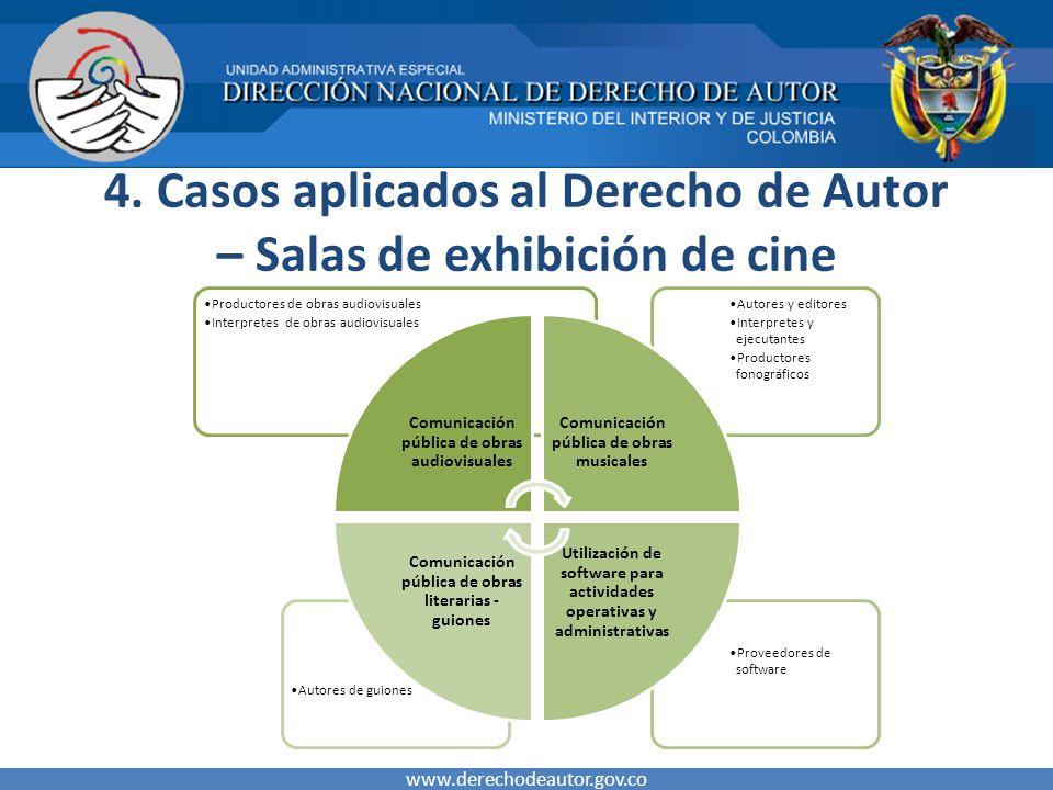 4. Casos aplicados al Derecho de Autor – Salas de exhibición de cine