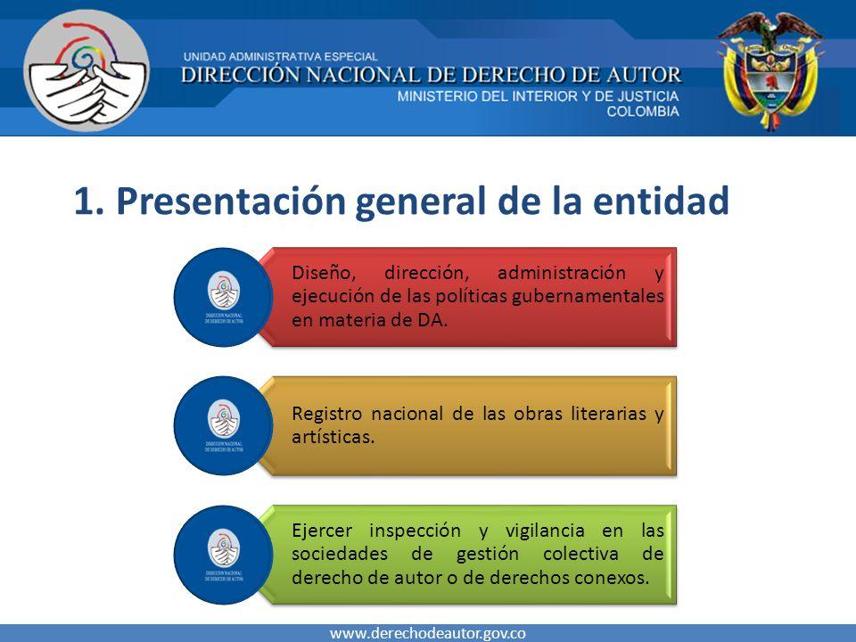 1. Presentación general de la entidad