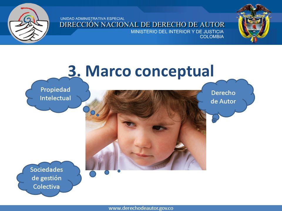 3. Marco conceptual Propiedad Intelectual Derecho de Autor