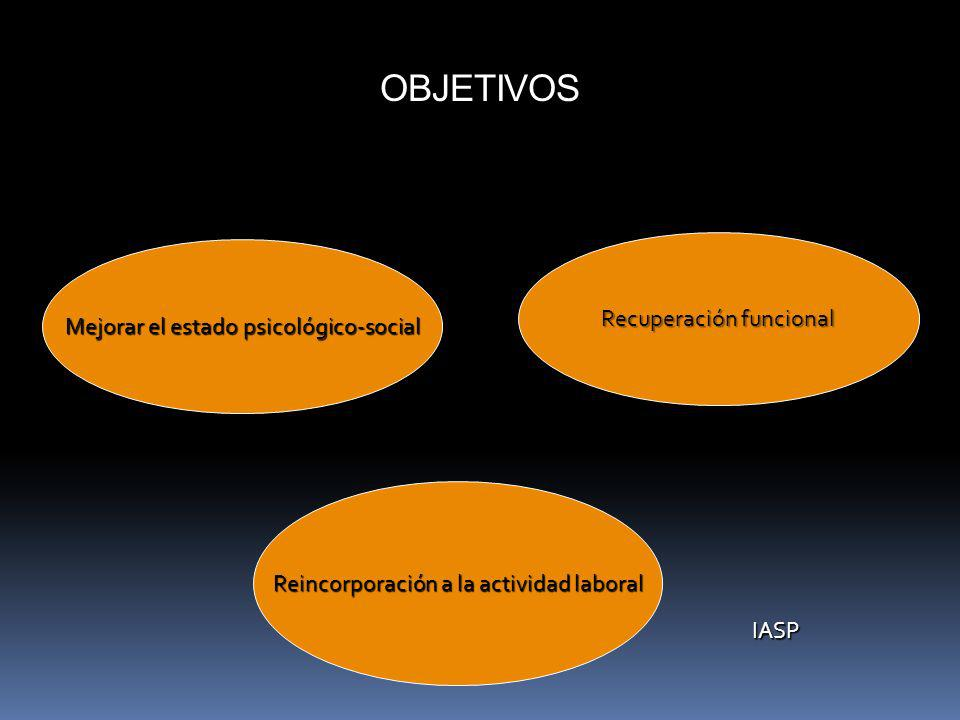 OBJETIVOS Recuperación funcional Mejorar el estado psicológico-social