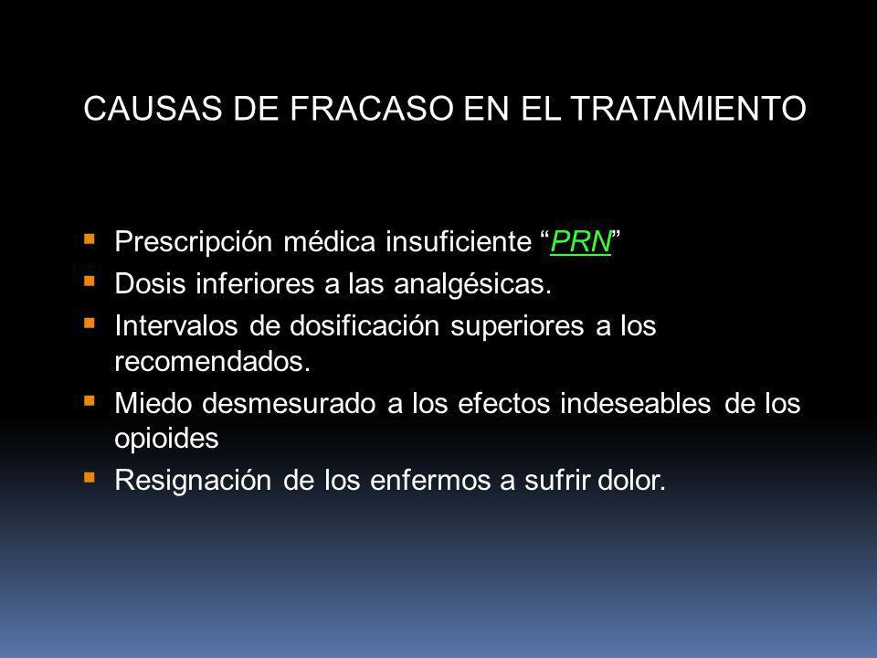 CAUSAS DE FRACASO EN EL TRATAMIENTO
