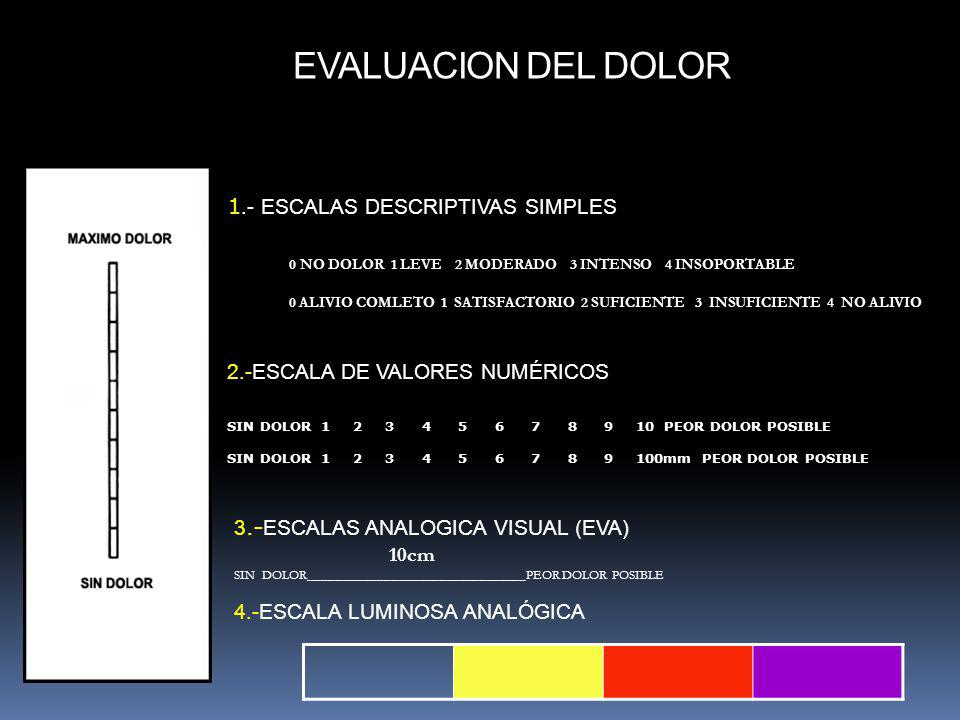 EVALUACION DEL DOLOR 1.- ESCALAS DESCRIPTIVAS SIMPLES. 0 NO DOLOR 1 LEVE 2 MODERADO 3 INTENSO 4 INSOPORTABLE