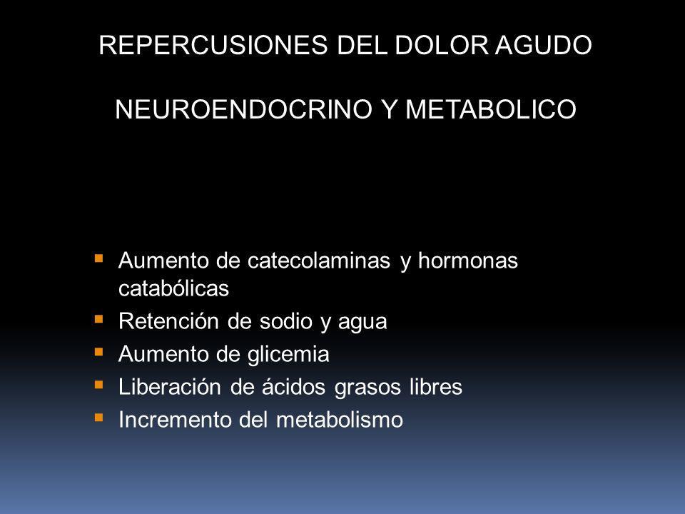 REPERCUSIONES DEL DOLOR AGUDO NEUROENDOCRINO Y METABOLICO