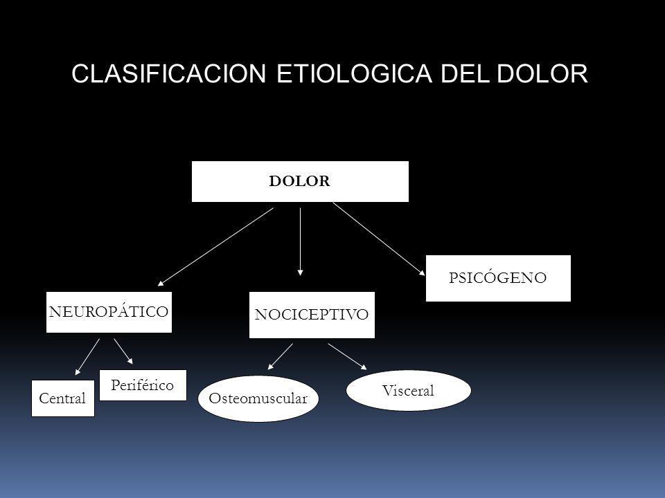 CLASIFICACION ETIOLOGICA DEL DOLOR