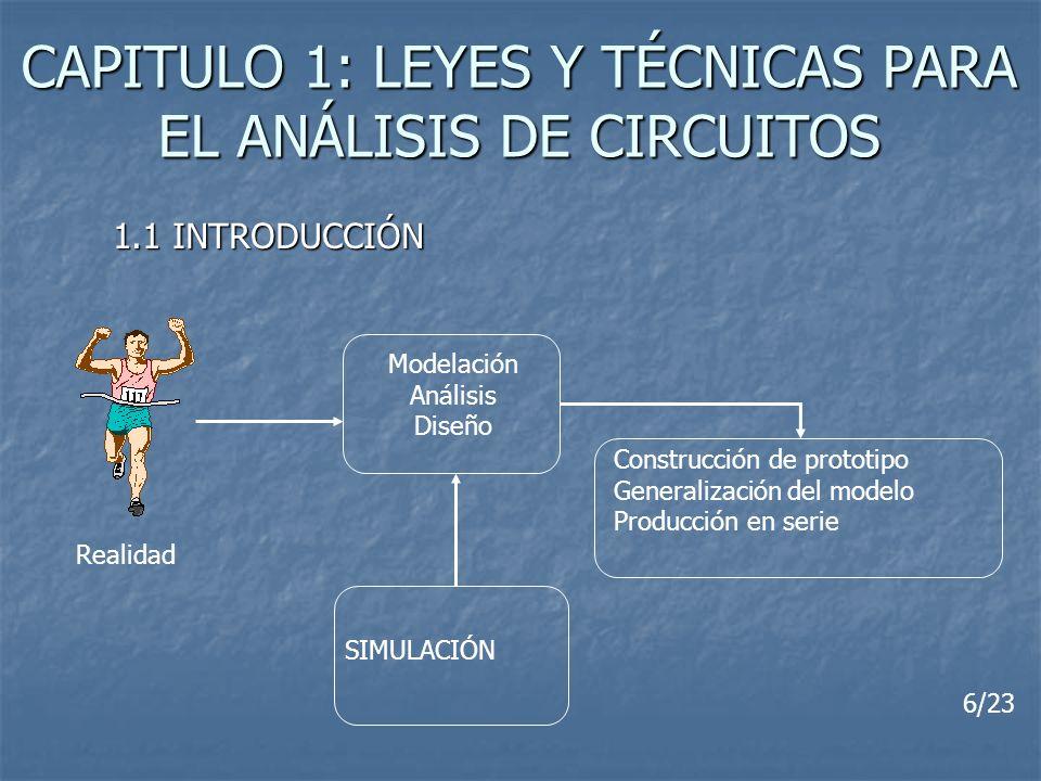 CAPITULO 1: LEYES Y TÉCNICAS PARA EL ANÁLISIS DE CIRCUITOS
