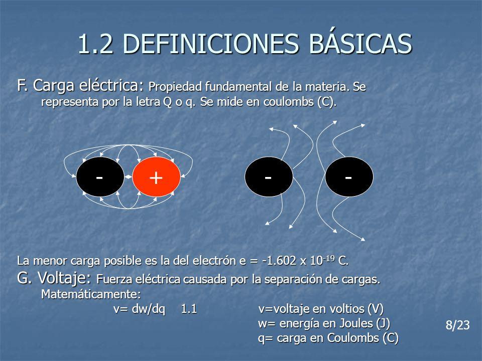 1.2 DEFINICIONES BÁSICAS - +