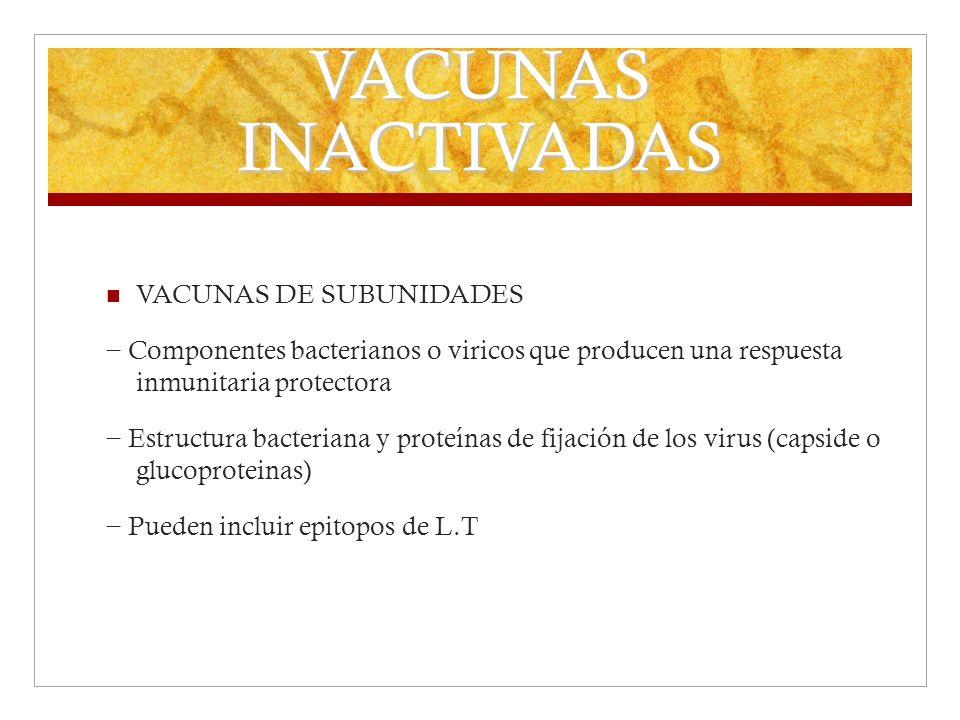 VACUNAS INACTIVADAS VACUNAS DE SUBUNIDADES