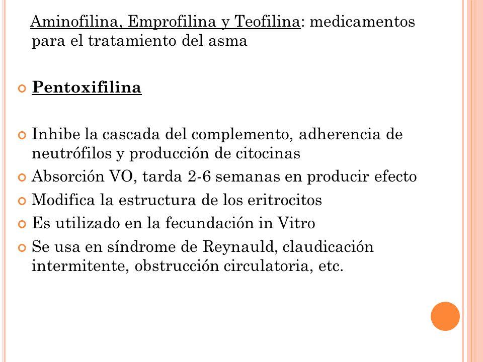 Aminofilina, Emprofilina y Teofilina: medicamentos para el tratamiento del asma