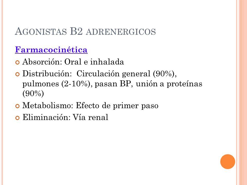 Agonistas B2 adrenergicos