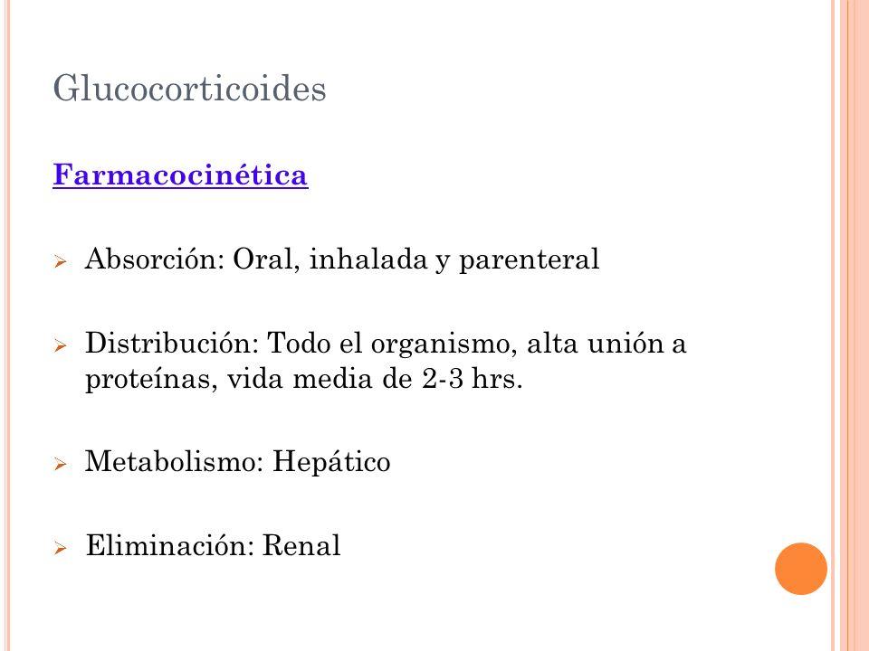 Glucocorticoides Farmacocinética