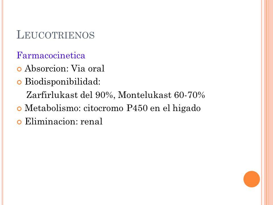Leucotrienos Farmacocinetica Absorcion: Via oral Biodisponibilidad: