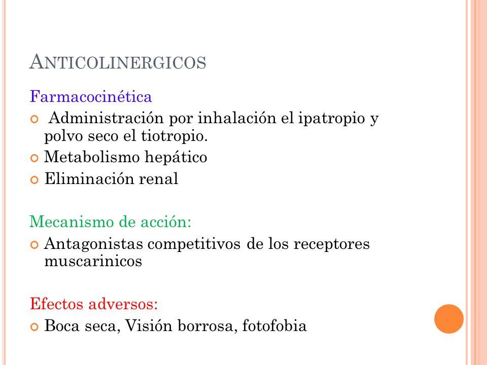 Anticolinergicos Farmacocinética