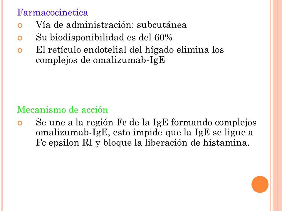 Farmacocinetica Vía de administración: subcutánea. Su biodisponibilidad es del 60%
