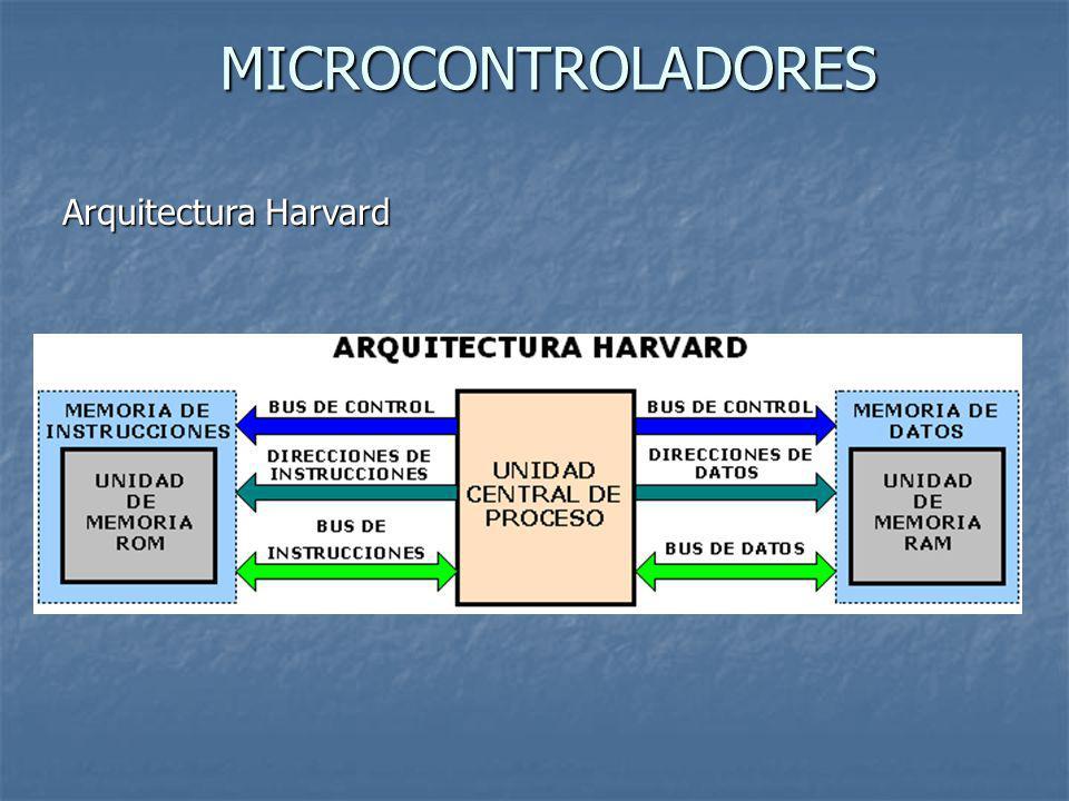 Microcontroladores microcomputadores y microcontroladores for Arquitectura harvard