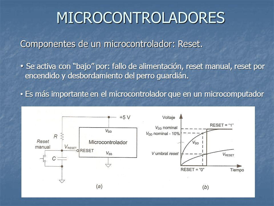 MICROCONTROLADORES Componentes de un microcontrolador: Reset.