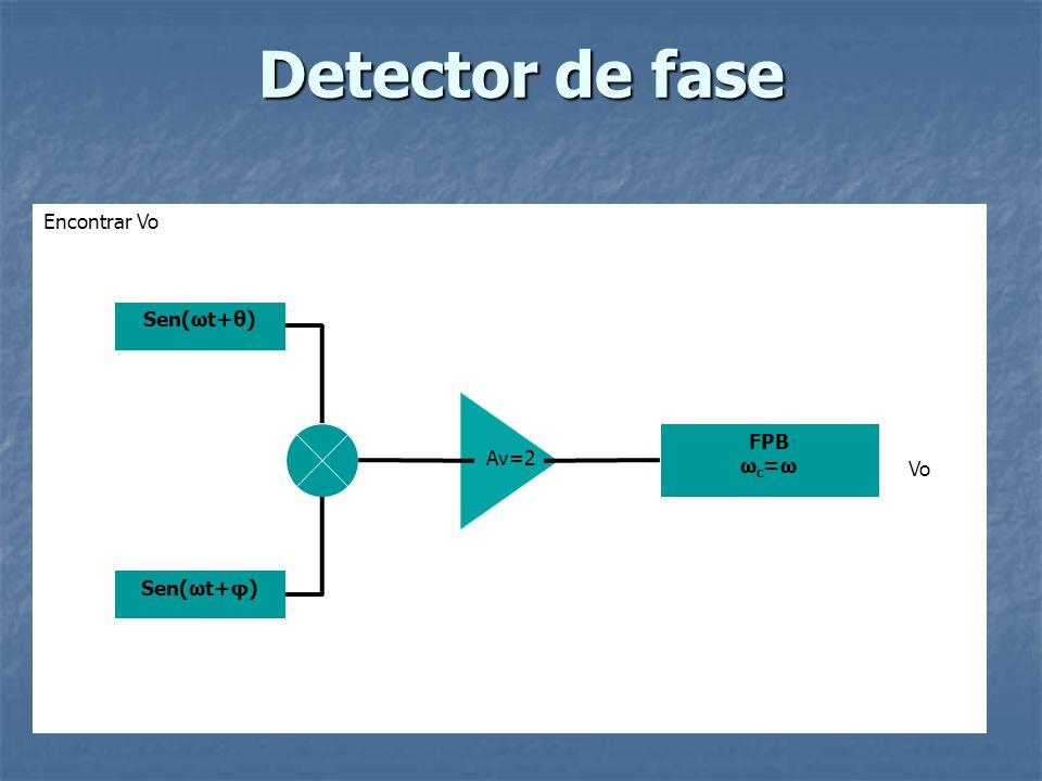 Detector de fase Encontrar Vo Sen(ωt+θ) FPB ωc=ω Av=2 Vo Sen(ωt+φ)